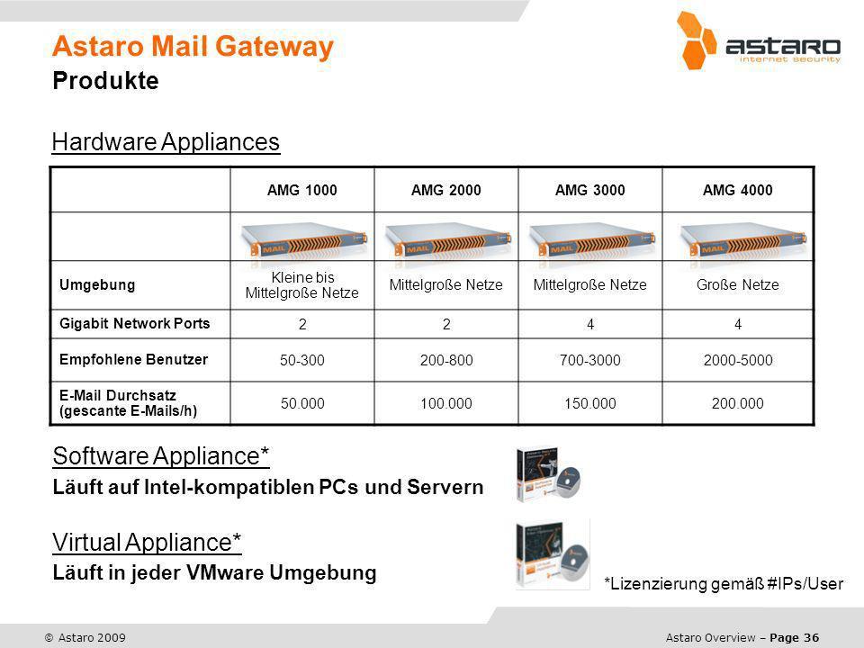 Astaro Overview – Page 36 © Astaro 2009 Astaro Mail Gateway Produkte AMG 1000AMG 2000AMG 3000AMG 4000 Umgebung Kleine bis Mittelgroße Netze Mittelgroß