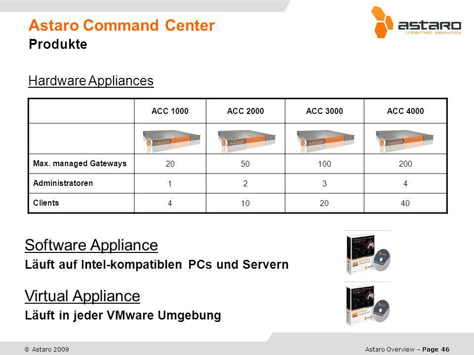 Astaro Overview – Page 46 © Astaro 2009 Astaro Command Center Produkte Virtual Appliance Läuft in jeder VMware Umgebung Software Appliance Läuft auf I