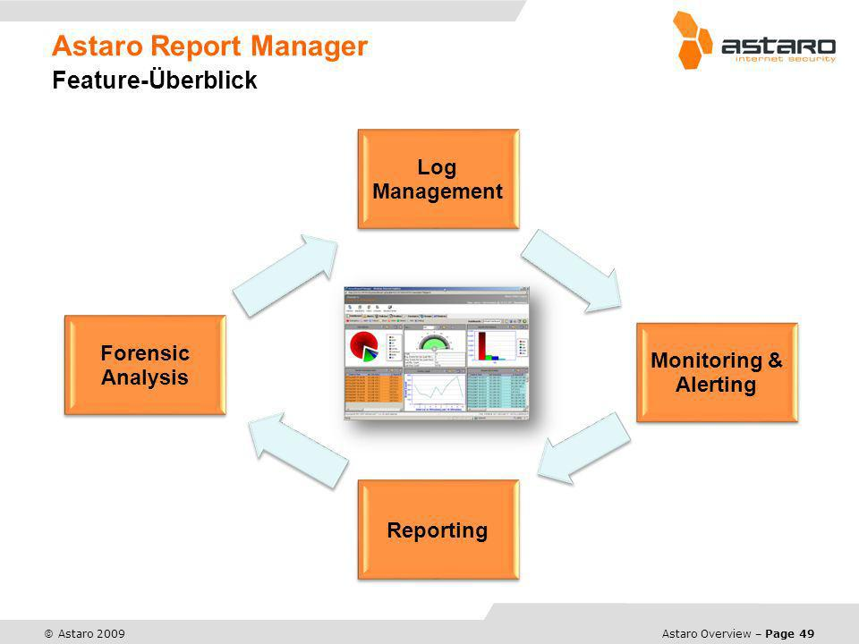 Astaro Overview – Page 49 © Astaro 2009 Astaro Report Manager Feature-Überblick Log Management Monitoring & Alerting Reporting Forensic Analysis