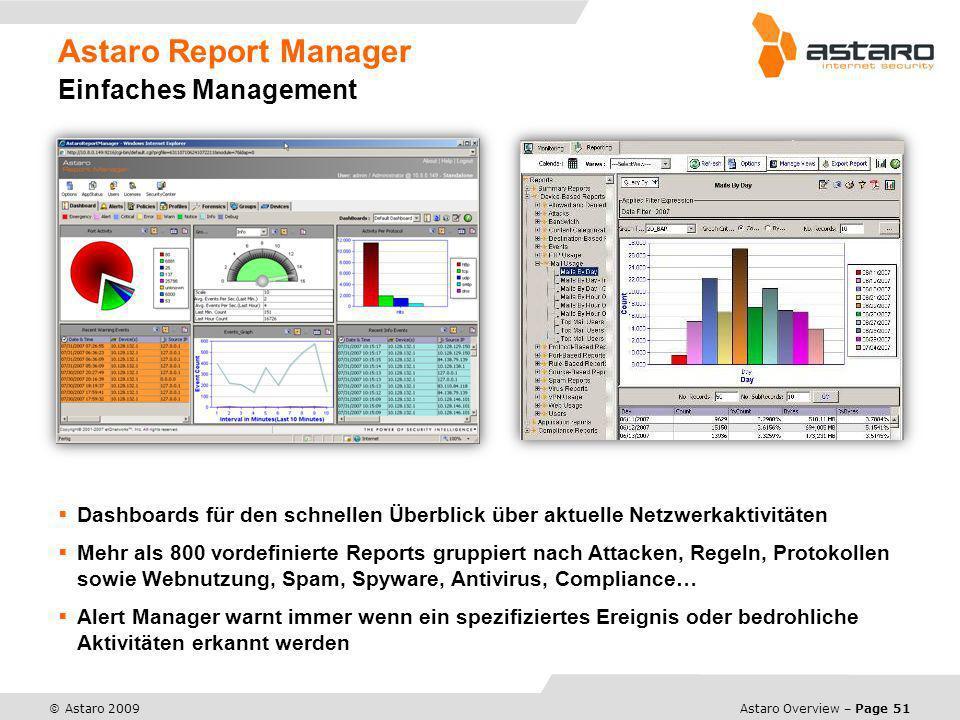 Astaro Overview – Page 51 © Astaro 2009 Astaro Report Manager Einfaches Management Dashboards für den schnellen Überblick über aktuelle Netzwerkaktivi