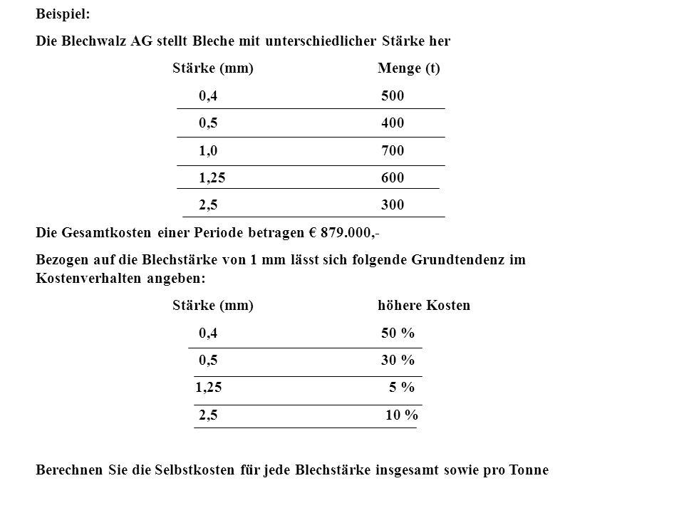 Beispiel: Die Blechwalz AG stellt Bleche mit unterschiedlicher Stärke her Stärke (mm)Menge (t) 0,4 500 0,5 400 1,0 700 1,25 600 2,5 300 Die Gesamtkost
