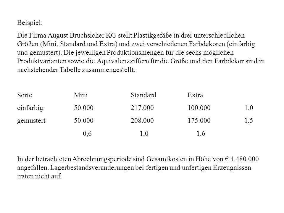 Beispiel: Die Firma August Bruchsicher KG stellt Plastikgefäße in drei unterschiedlichen Größen (Mini, Standard und Extra) und zwei verschiedenen Farb