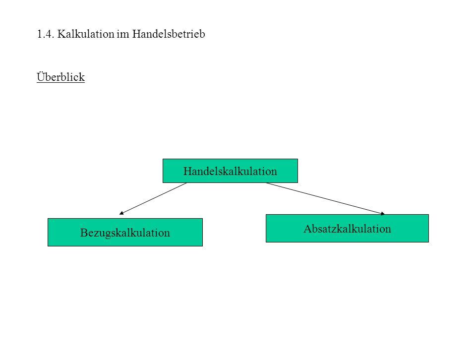 1.4. Kalkulation im Handelsbetrieb Überblick Handelskalkulation Bezugskalkulation Absatzkalkulation