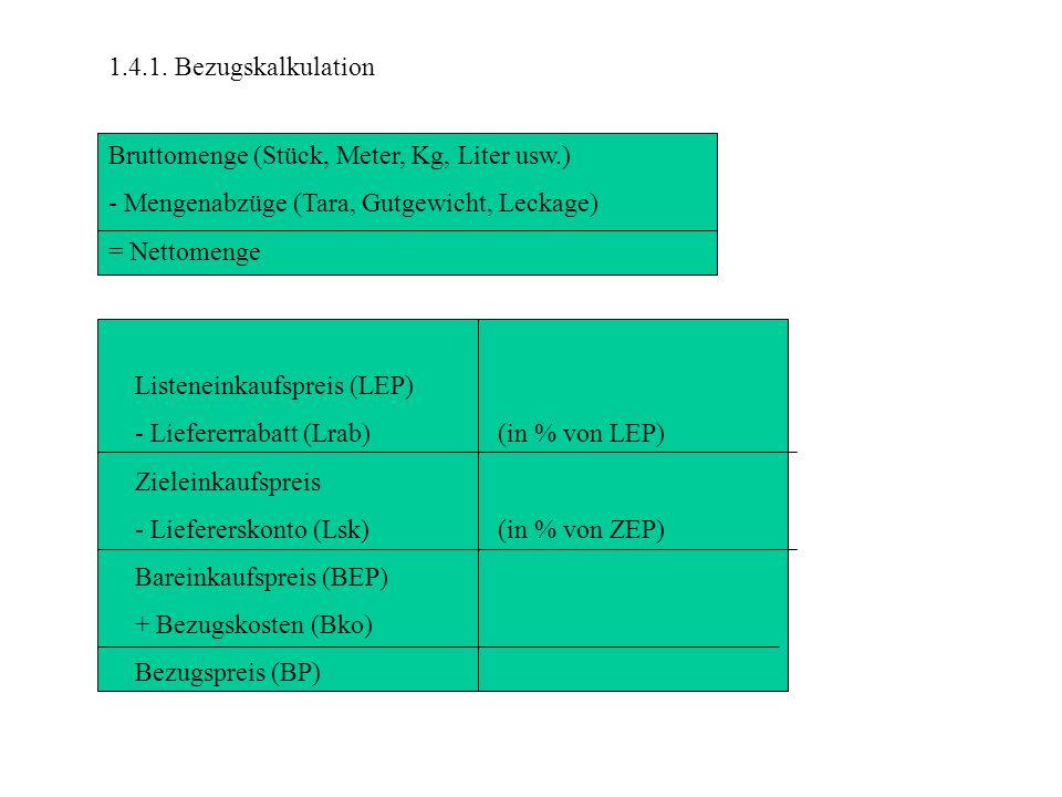 1.4.1. Bezugskalkulation Listeneinkaufspreis (LEP) - Liefererrabatt (Lrab) Zieleinkaufspreis - Liefererskonto (Lsk) Bareinkaufspreis (BEP) + Bezugskos