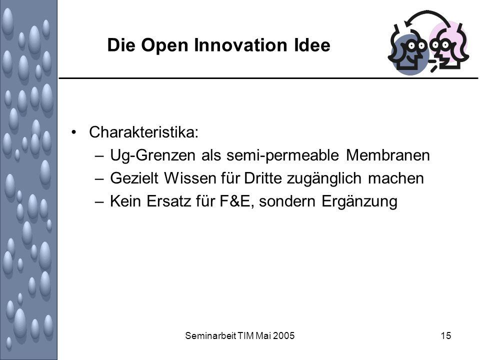 Seminarbeit TIM Mai 200515 Die Open Innovation Idee Charakteristika: –Ug-Grenzen als semi-permeable Membranen –Gezielt Wissen für Dritte zugänglich ma