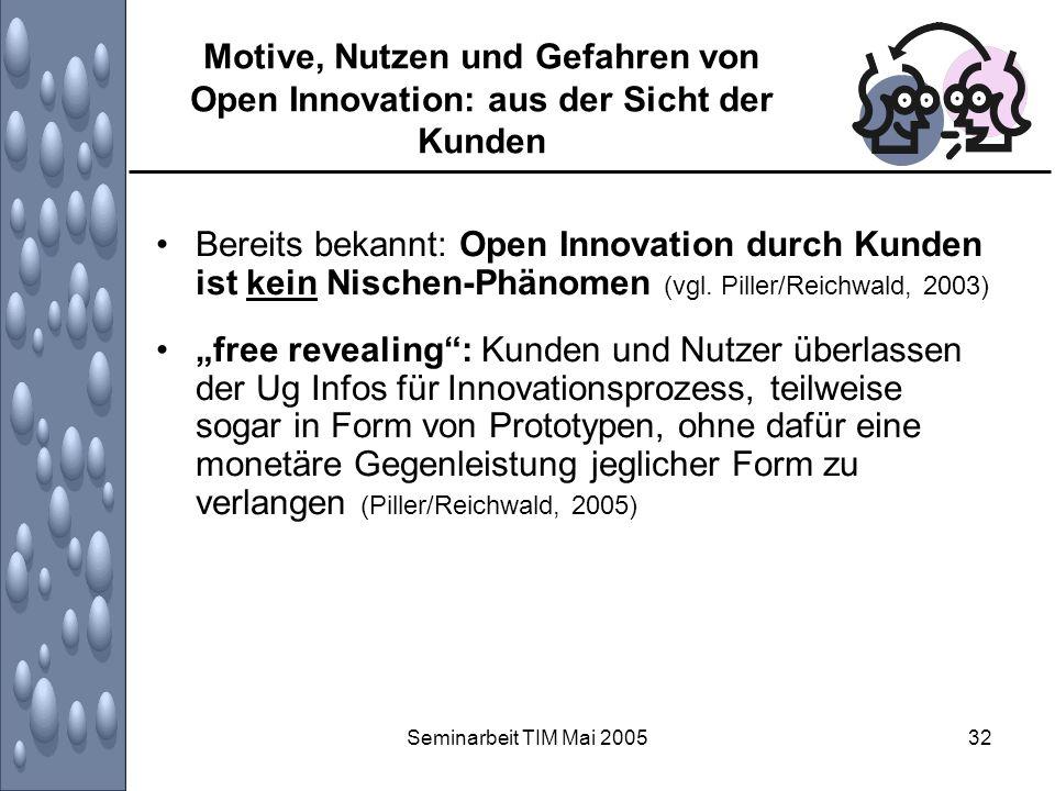 Seminarbeit TIM Mai 200532 Motive, Nutzen und Gefahren von Open Innovation: aus der Sicht der Kunden Bereits bekannt: Open Innovation durch Kunden ist