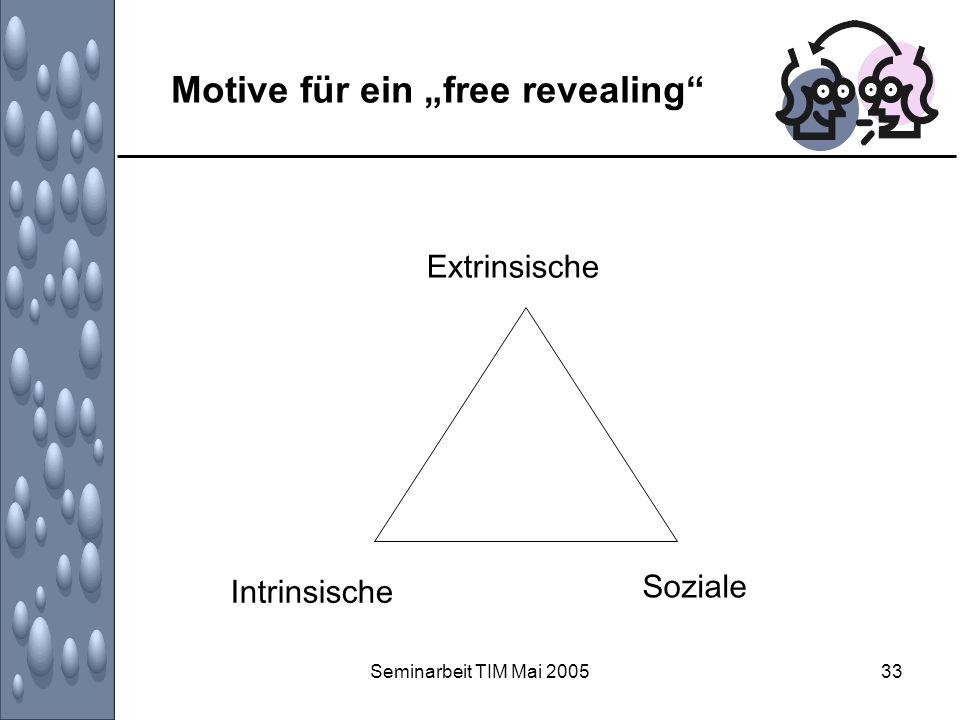 Seminarbeit TIM Mai 200533 Motive für ein free revealing Intrinsische Extrinsische Soziale