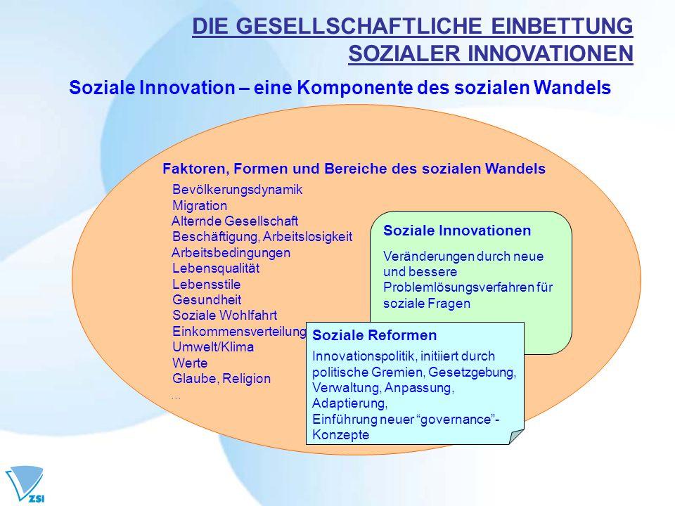 Faktoren, Formen und Bereiche des sozialen Wandels Bevölkerungsdynamik Migration Alternde Gesellschaft Beschäftigung, Arbeitslosigkeit Arbeitsbedingun