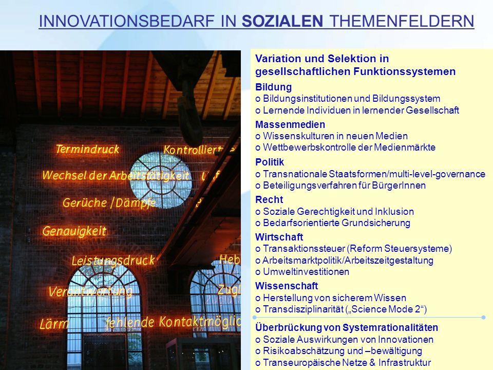 INNOVATIONSBEDARF IN SOZIALEN THEMENFELDERN Variation und Selektion in gesellschaftlichen Funktionssystemen Bildung o Bildungsinstitutionen und Bildun