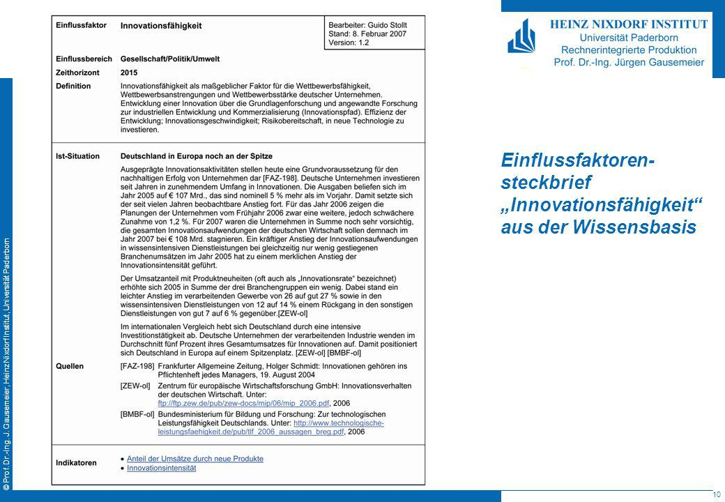 10 © Prof. Dr.-Ing. J. Gausemeier, Heinz Nixdorf Institut, Universität Paderborn Einflussfaktoren- steckbrief Innovationsfähigkeit aus der Wissensbasi