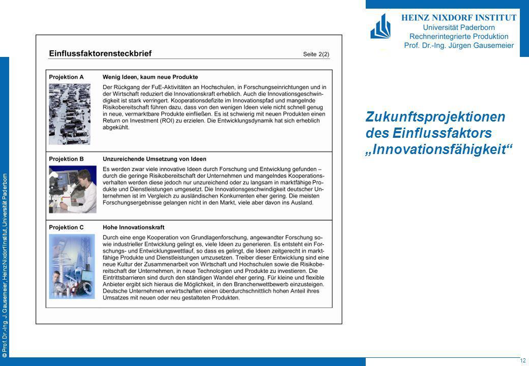 12 © Prof. Dr.-Ing. J. Gausemeier, Heinz Nixdorf Institut, Universität Paderborn Zukunftsprojektionen des Einflussfaktors Innovationsfähigkeit