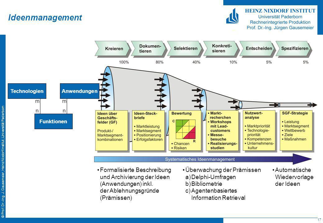 17 © Prof. Dr.-Ing. J. Gausemeier, Heinz Nixdorf Institut, Universität Paderborn Ideenmanagement m n m n Technologien Funktionen Anwendungen Formalisi