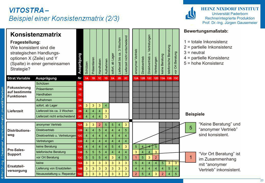 20 © Prof. Dr.-Ing. J. Gausemeier, Heinz Nixdorf Institut, Universität Paderborn VITOSTRA – Beispiel einer Konsistenzmatrix (2/3)