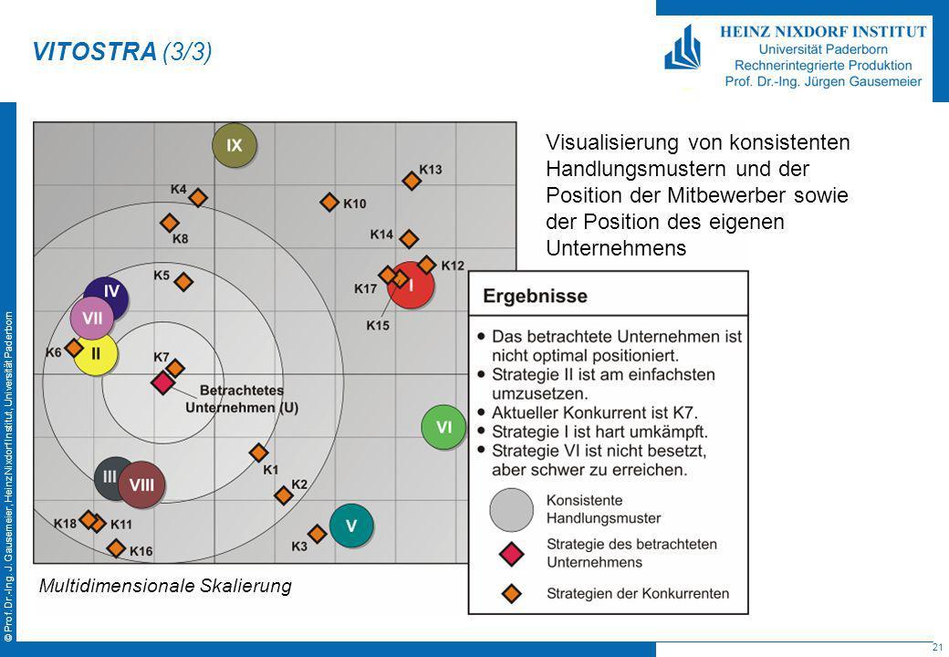 21 © Prof. Dr.-Ing. J. Gausemeier, Heinz Nixdorf Institut, Universität Paderborn VITOSTRA (3/3) Multidimensionale Skalierung Visualisierung von konsis