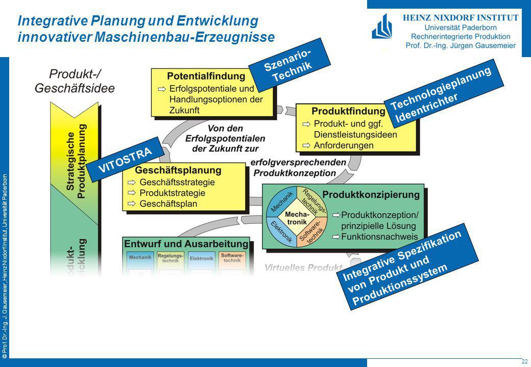22 © Prof. Dr.-Ing. J. Gausemeier, Heinz Nixdorf Institut, Universität Paderborn Integrative Planung und Entwicklung innovativer Maschinenbau-Erzeugni
