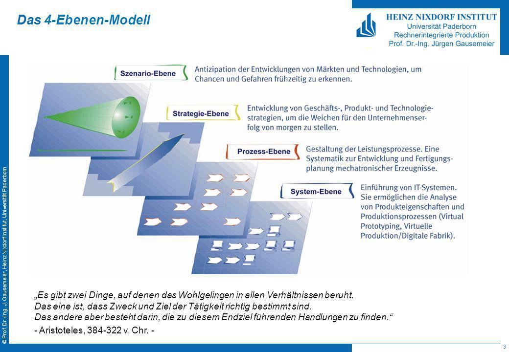 3 © Prof. Dr.-Ing. J. Gausemeier, Heinz Nixdorf Institut, Universität Paderborn Das 4-Ebenen-Modell Es gibt zwei Dinge, auf denen das Wohlgelingen in