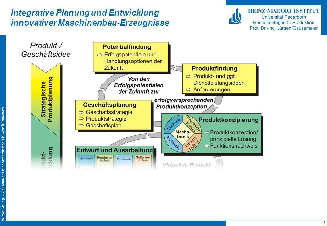 5 © Prof. Dr.-Ing. J. Gausemeier, Heinz Nixdorf Institut, Universität Paderborn Integrative Planung und Entwicklung innovativer Maschinenbau-Erzeugnis