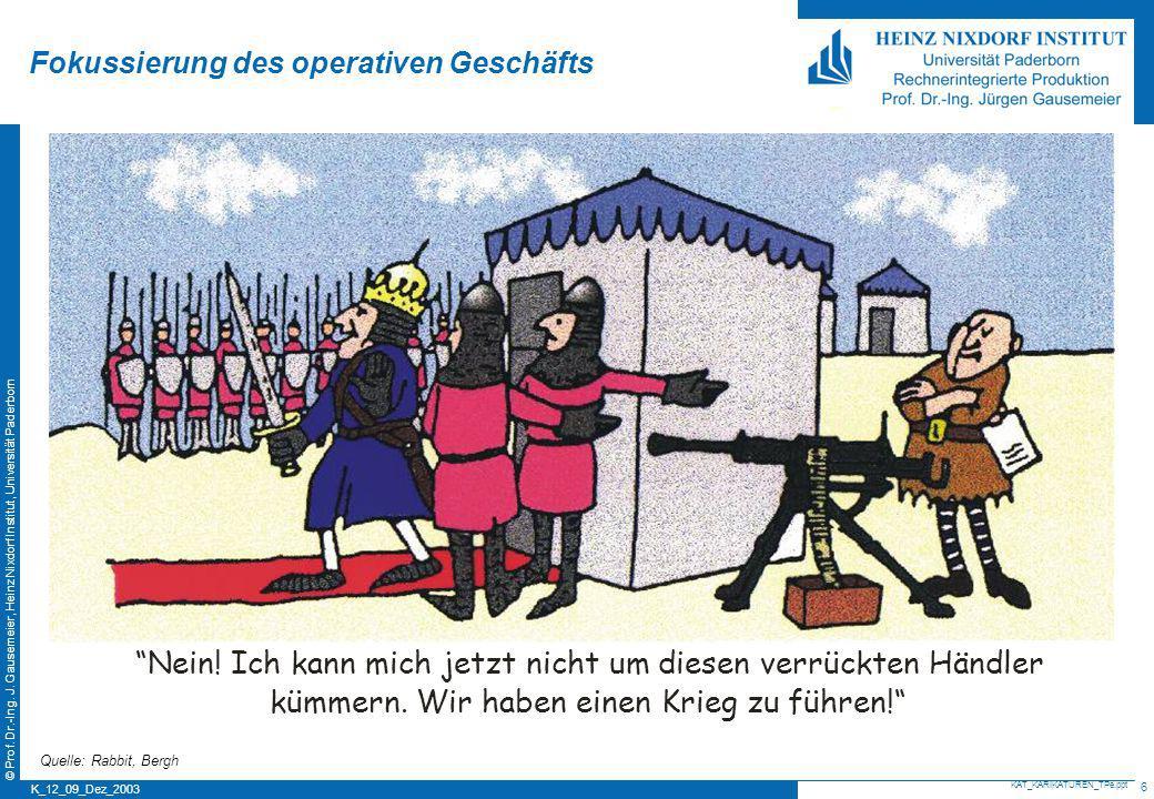6 © Prof. Dr.-Ing. J. Gausemeier, Heinz Nixdorf Institut, Universität Paderborn Nein! Ich kann mich jetzt nicht um diesen verrückten Händler kümmern.