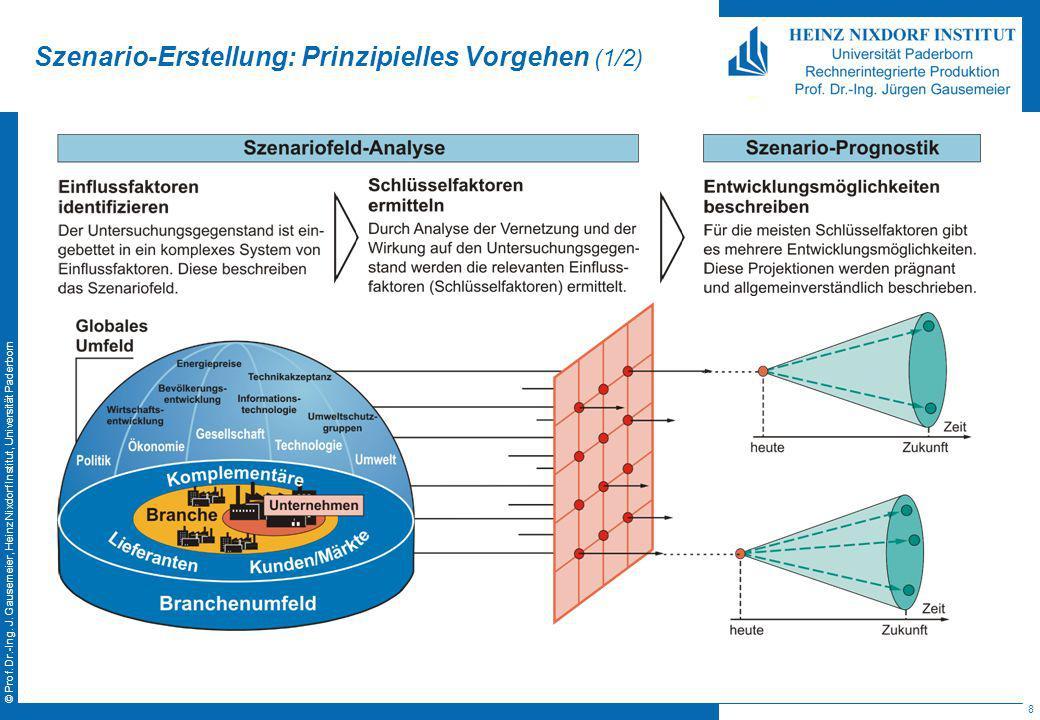 8 © Prof. Dr.-Ing. J. Gausemeier, Heinz Nixdorf Institut, Universität Paderborn Szenario-Erstellung: Prinzipielles Vorgehen (1/2)