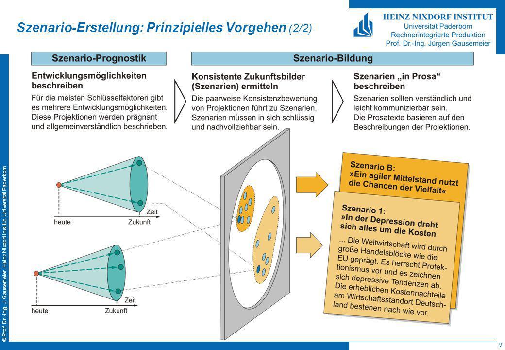9 © Prof. Dr.-Ing. J. Gausemeier, Heinz Nixdorf Institut, Universität Paderborn Szenario-Erstellung: Prinzipielles Vorgehen (2/2)