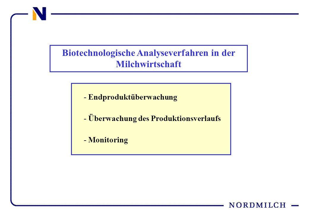 Biotechnologische Analyseverfahren in der Milchwirtschaft - Endproduktüberwachung - Überwachung des Produktionsverlaufs - Monitoring
