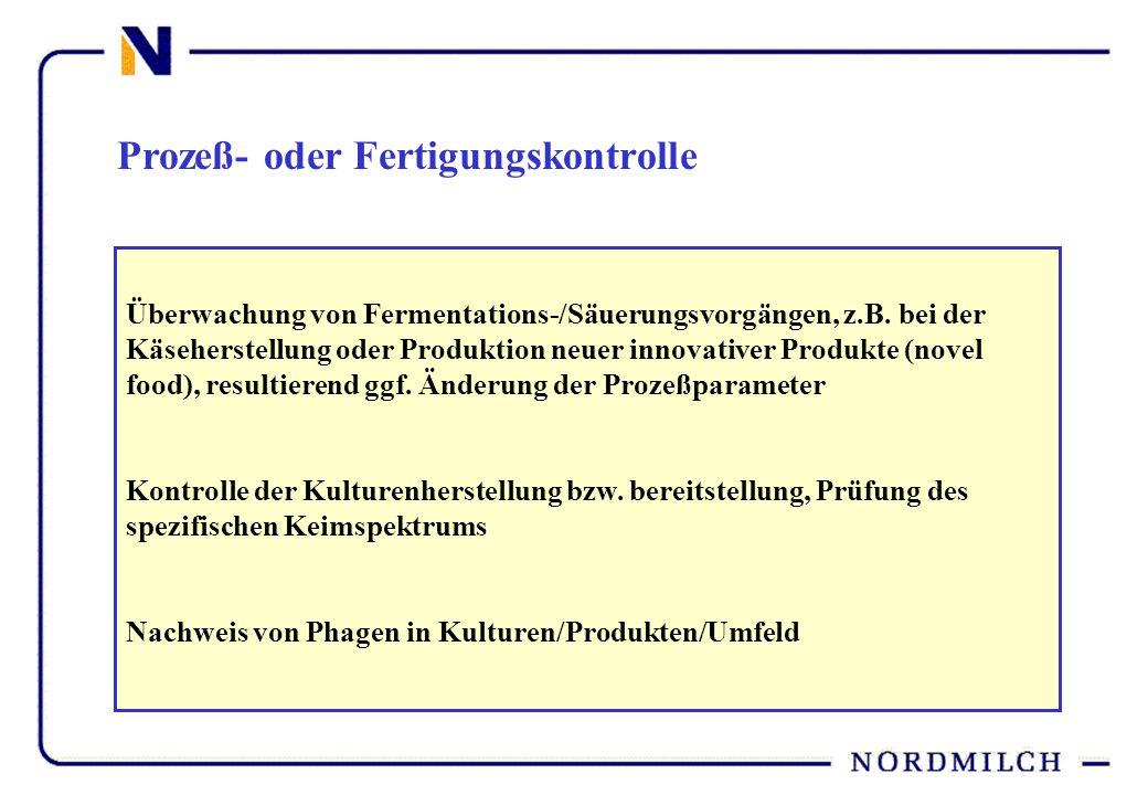 Überwachung von Fermentations-/Säuerungsvorgängen, z.B.