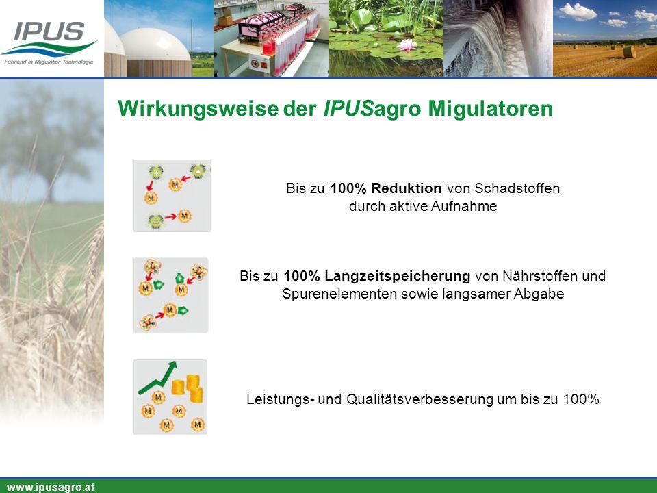 www.ipusagro.at Wirkungsweise der IPUSagro Migulatoren Bis zu 100% Reduktion von Schadstoffen durch aktive Aufnahme Bis zu 100% Langzeitspeicherung vo