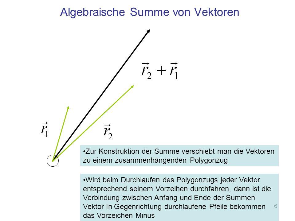 6 Algebraische Summe von Vektoren Wird beim Durchlaufen des Polygonzugs jeder Vektor entsprechend seinem Vorzeihen durchfahren, dann ist die Verbindung zwischen Anfang und Ende der Summen Vektor In Gegenrichtung durchlaufene Pfeile bekommen das Vorzeichen Minus Zur Konstruktion der Summe verschiebt man die Vektoren zu einem zusammenhängenden Polygonzug
