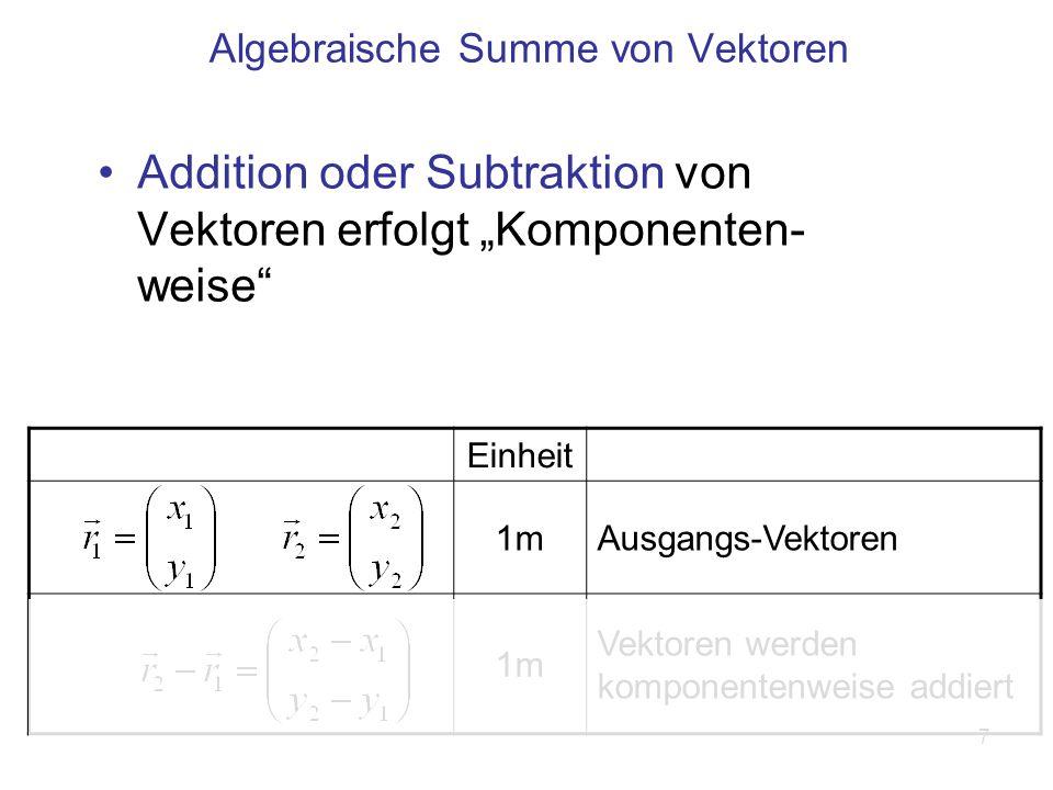 7 Algebraische Summe von Vektoren Addition oder Subtraktion von Vektoren erfolgt Komponenten- weise Einheit 1mAusgangs-Vektoren 1m Vektoren werden kom
