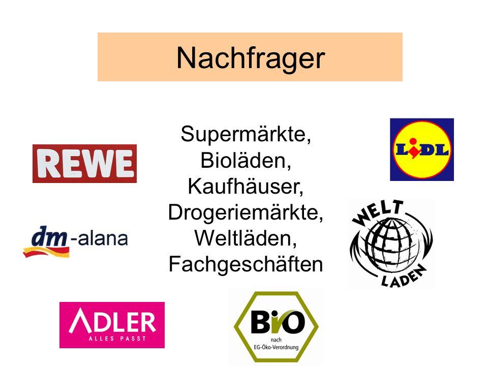 Nachfrager Supermärkte, Bioläden, Kaufhäuser, Drogeriemärkte, Weltläden, Fachgeschäften
