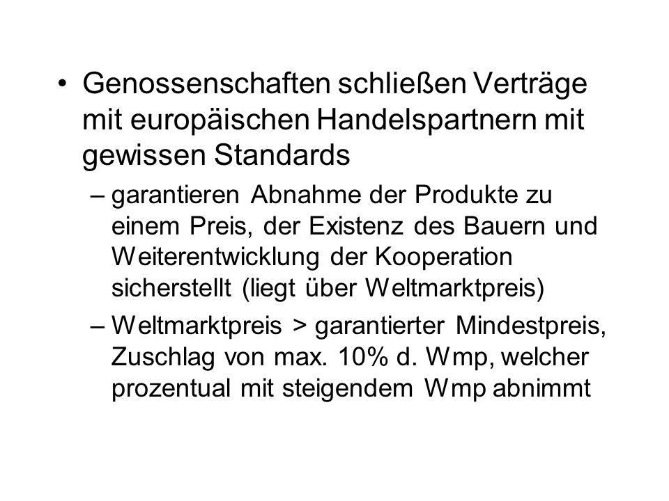 Genossenschaften schließen Verträge mit europäischen Handelspartnern mit gewissen Standards –garantieren Abnahme der Produkte zu einem Preis, der Exis