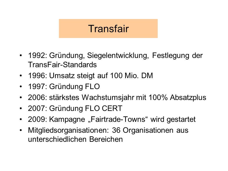 Transfair 1992: Gründung, Siegelentwicklung, Festlegung der TransFair-Standards 1996: Umsatz steigt auf 100 Mio. DM 1997: Gründung FLO 2006: stärkstes