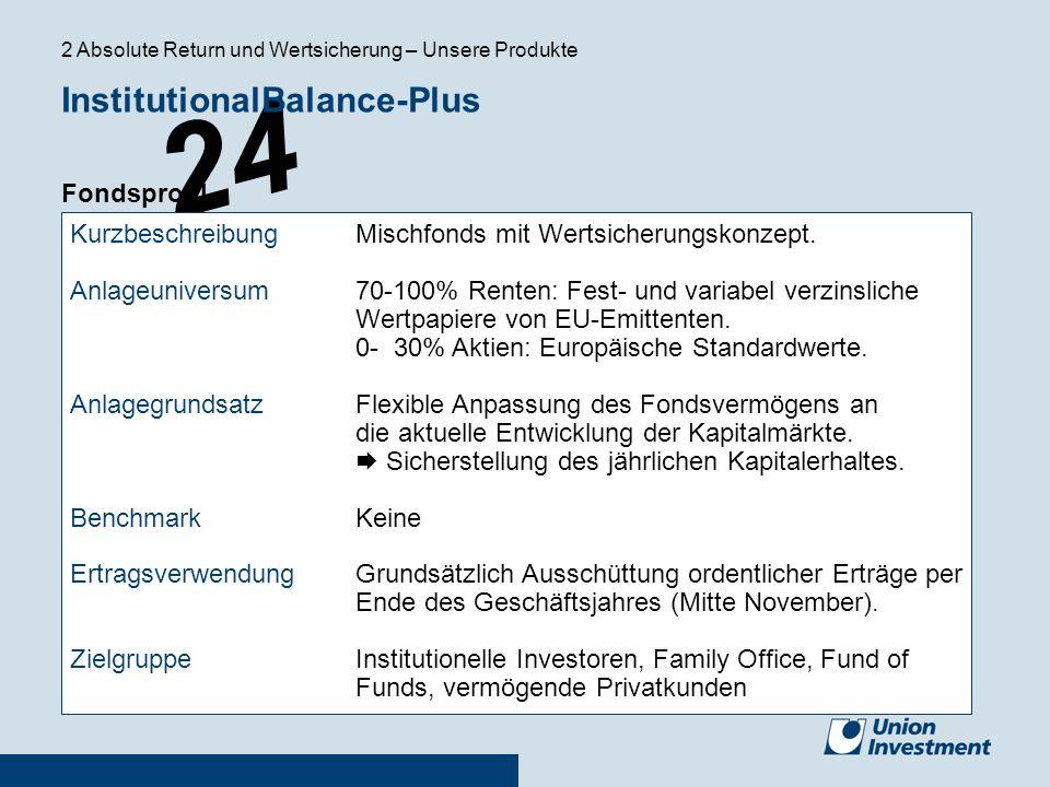 24 InstitutionalBalance-Plus Fondsprofil KurzbeschreibungMischfonds mit Wertsicherungskonzept. Anlageuniversum70-100% Renten: Fest- und variabel verzi