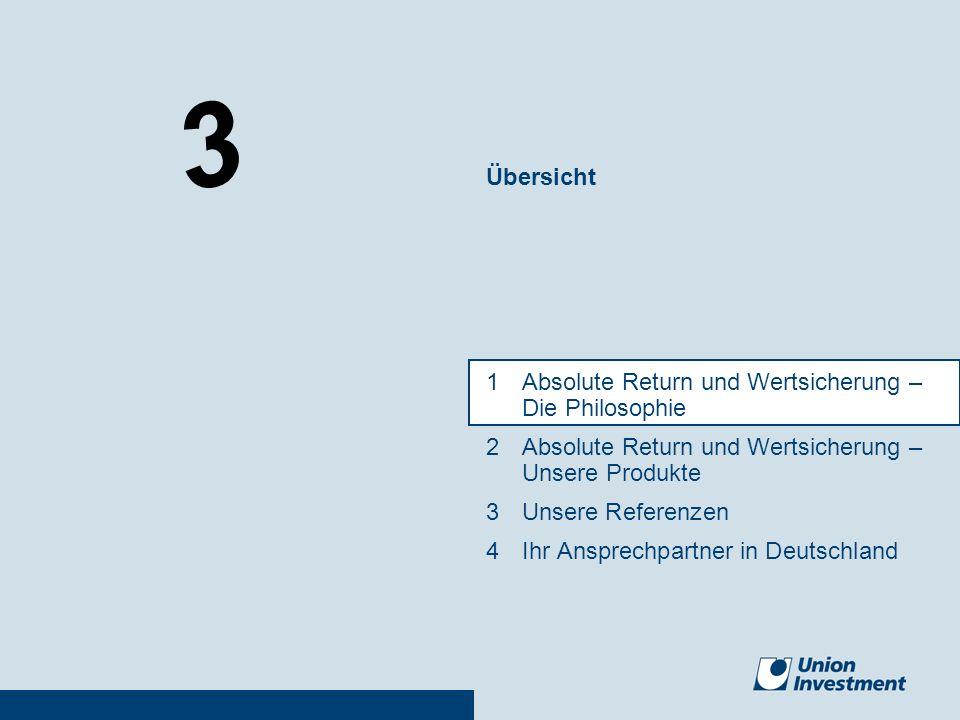 3 Übersicht 1Absolute Return und Wertsicherung – Die Philosophie 2Absolute Return und Wertsicherung – Unsere Produkte 3Unsere Referenzen 4Ihr Ansprech