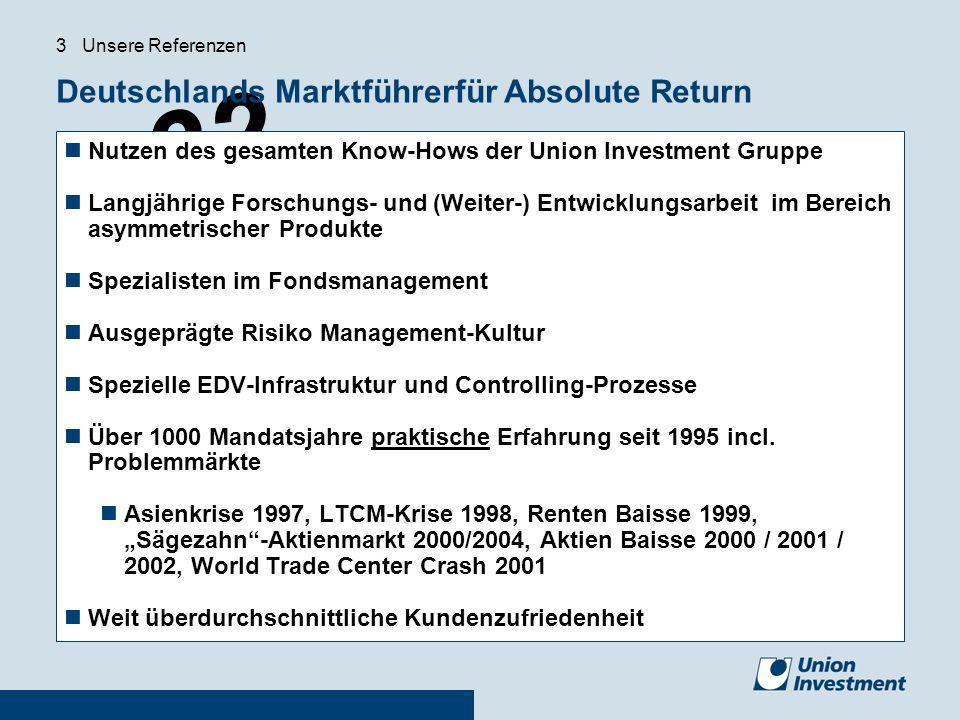 32 Nutzen des gesamten Know-Hows der Union Investment Gruppe Langjährige Forschungs- und (Weiter-) Entwicklungsarbeit im Bereich asymmetrischer Produk