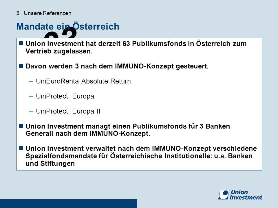 33 Union Investment hat derzeit 63 Publikumsfonds in Österreich zum Vertrieb zugelassen. Davon werden 3 nach dem IMMUNO-Konzept gesteuert. –UniEuroRen