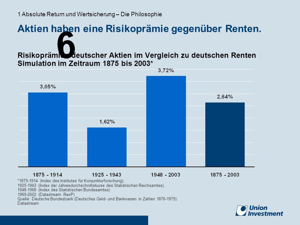 6 *1875-1914 (Index des Institutes für Konjunkturforschung), 1925-1943 (Index der Jahresdurchschnittskurse des Statistischen Reichsamtes), 1948-1968 (