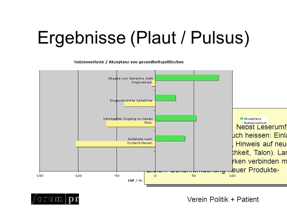 Verein Politik + Patient Ergebnisse (Plaut / Pulsus) Felix Adank (FORUMPR): Wichtig: Responselemente.