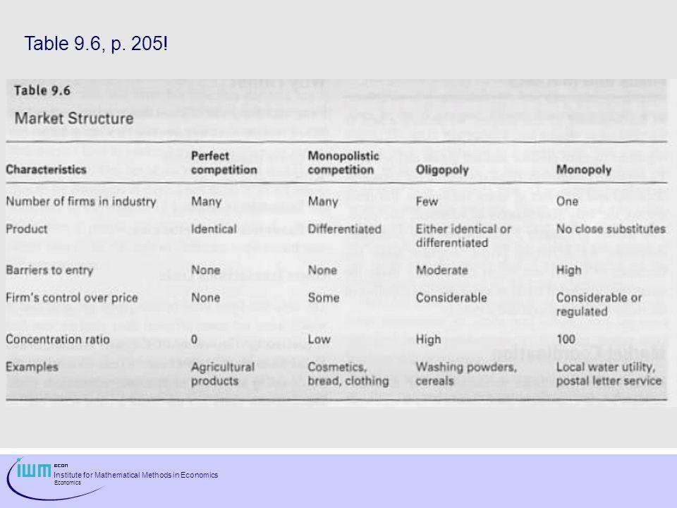 Institute for Mathematical Methods in Economics Economics Table 9.6, p. 205!