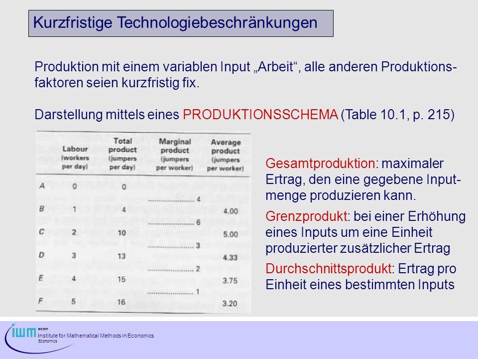 Institute for Mathematical Methods in Economics Economics Kurzfristige Technologiebeschränkungen Produktion mit einem variablen Input Arbeit, alle and