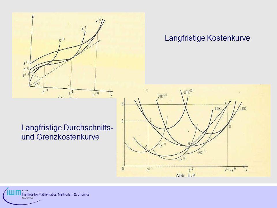 Institute for Mathematical Methods in Economics Economics Langfristige Kostenkurve Langfristige Durchschnitts- und Grenzkostenkurve