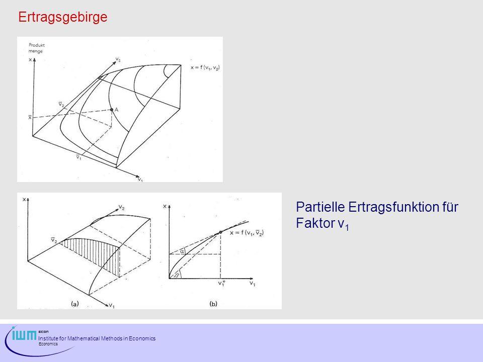 Institute for Mathematical Methods in Economics Economics Ertragsgebirge Partielle Ertragsfunktion für Faktor v 1