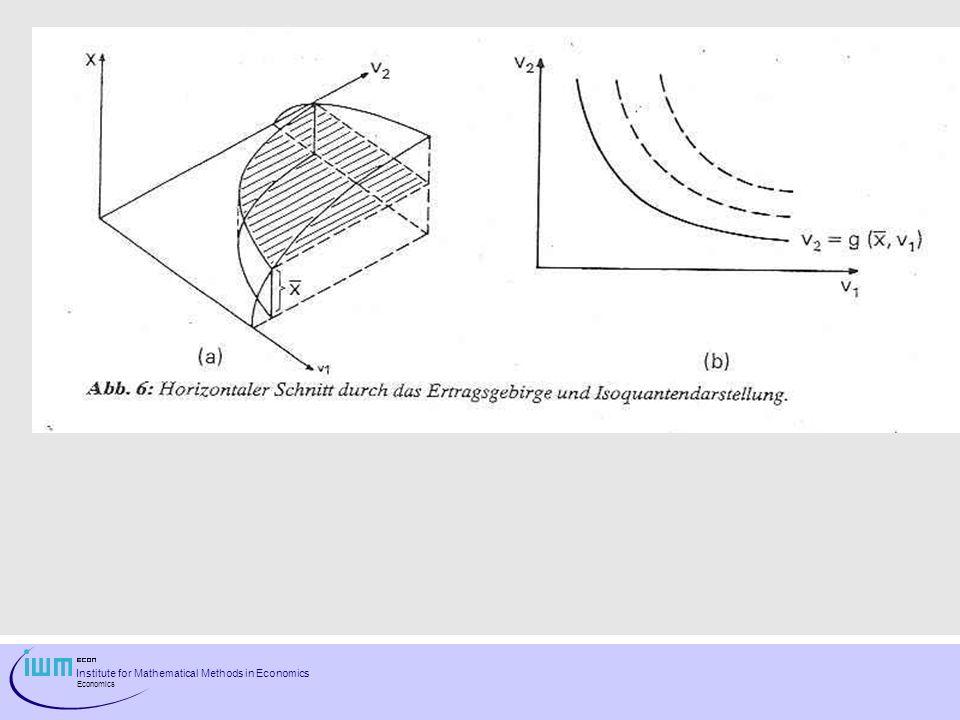 Institute for Mathematical Methods in Economics Economics