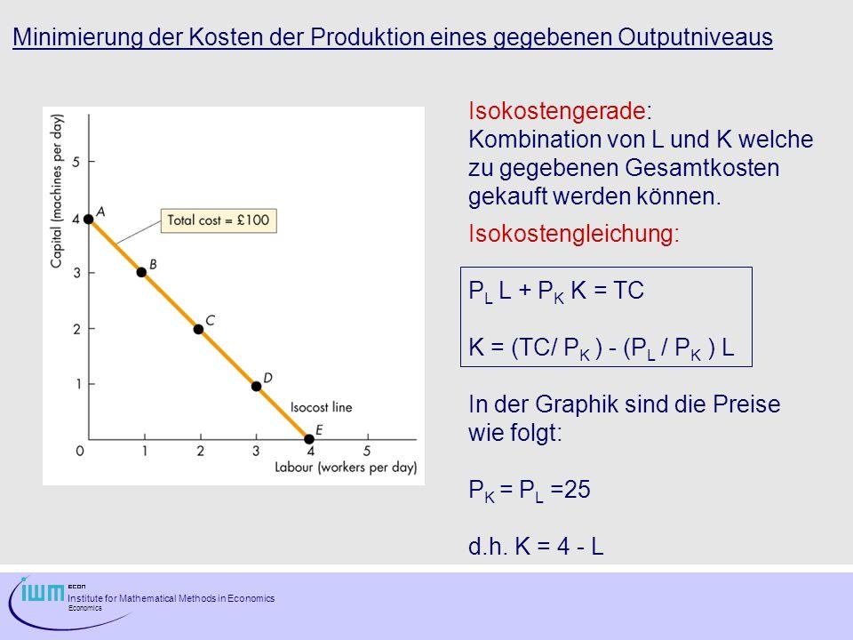 Institute for Mathematical Methods in Economics Economics Minimierung der Kosten der Produktion eines gegebenen Outputniveaus Isokostengerade: Kombina
