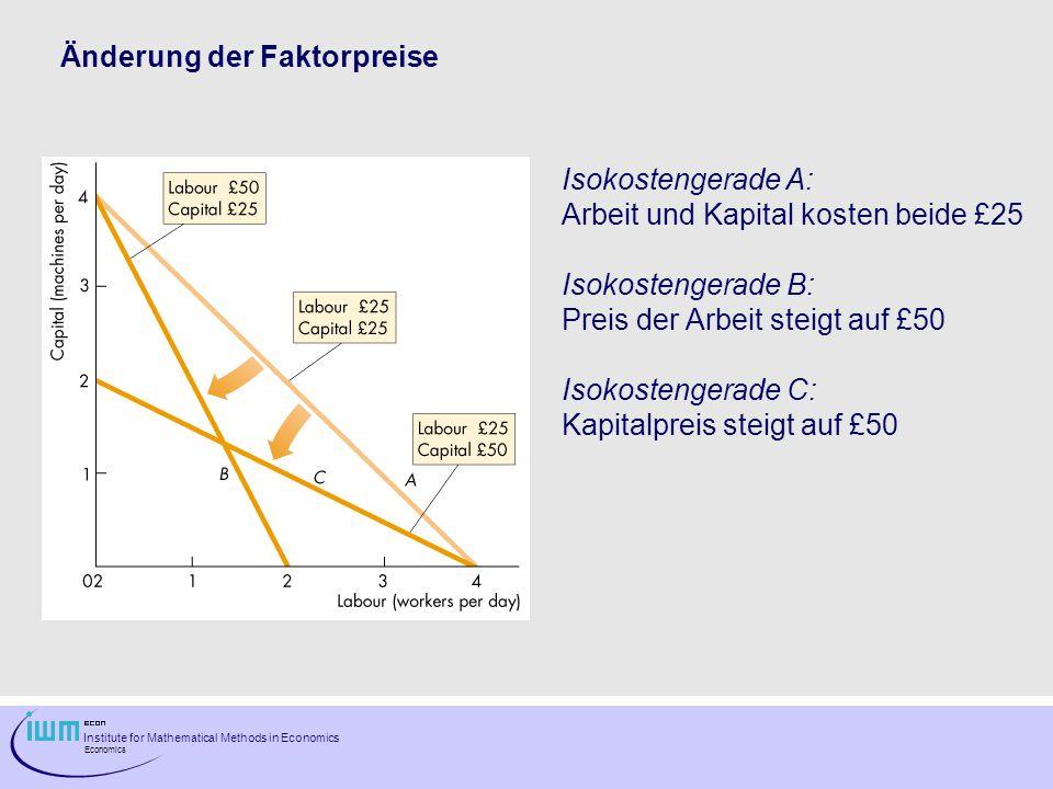 Institute for Mathematical Methods in Economics Economics Änderung der Faktorpreise Isokostengerade A: Arbeit und Kapital kosten beide £25 Isokostenge