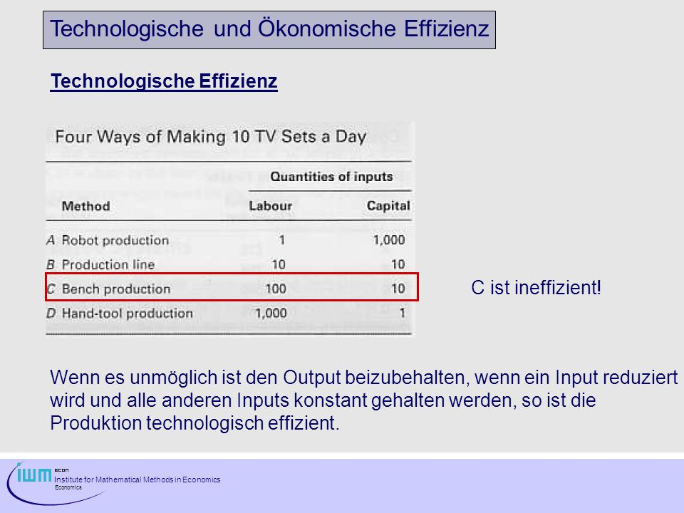 Institute for Mathematical Methods in Economics Economics Ökonomische Effizienz Ist gegeben wenn eine Firma einen gegebenen Output mit den geringsten Kosten produziert.