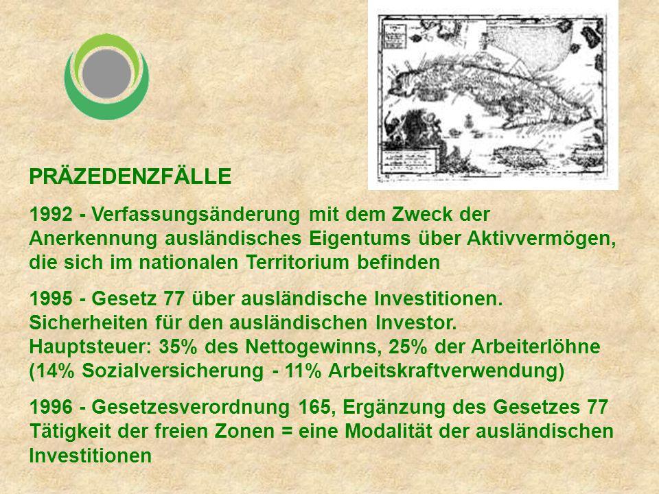 PRÄZEDENZFÄLLE 1992 - Verfassungsänderung mit dem Zweck der Anerkennung ausländisches Eigentums über Aktivvermögen, die sich im nationalen Territorium befinden 1995 - Gesetz 77 über ausländische Investitionen.