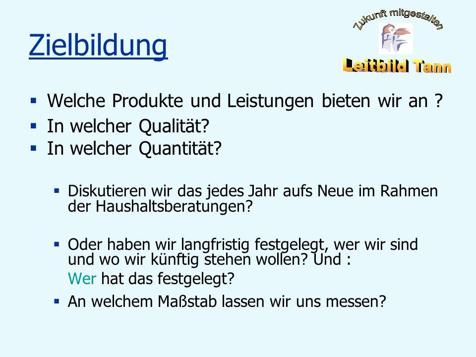 Zielbildung Welche Produkte und Leistungen bieten wir an ? In welcher Qualität? In welcher Quantität? Diskutieren wir das jedes Jahr aufs Neue im Rahm