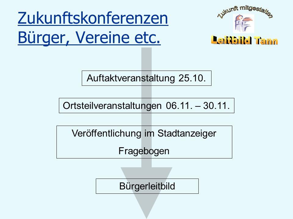 Zukunftskonferenzen Bürger, Vereine etc. Auftaktveranstaltung 25.10. Ortsteilveranstaltungen 06.11. – 30.11. Bürgerleitbild Veröffentlichung im Stadta