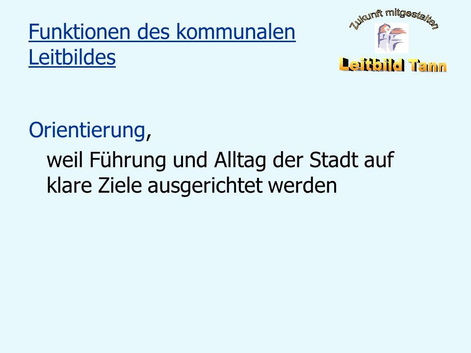 Zukunftskonferenzen Thementische Bürger, Vereine, Institutionen, Unternehmen etc.